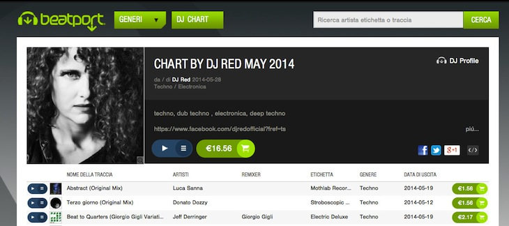 'Abstract' charted on Beatport by Dj Red (BPitch Control)